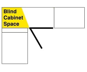 blind cabinet space
